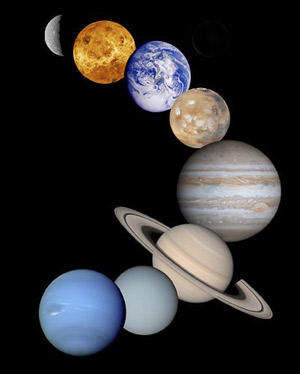 Planets in Vedic Astrology