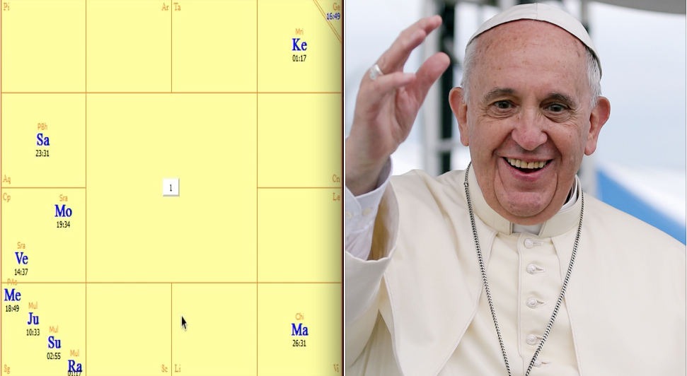 Pope Francis Birth Chart – Evaluated During US Visit