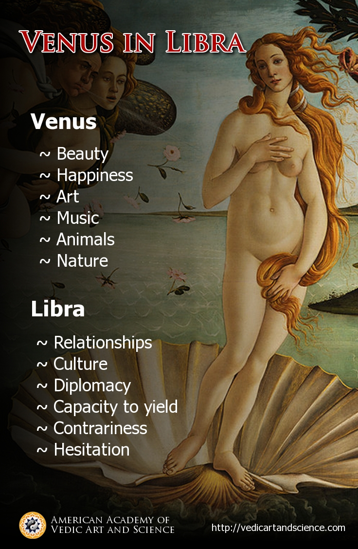 Analysis of Venus in Libra